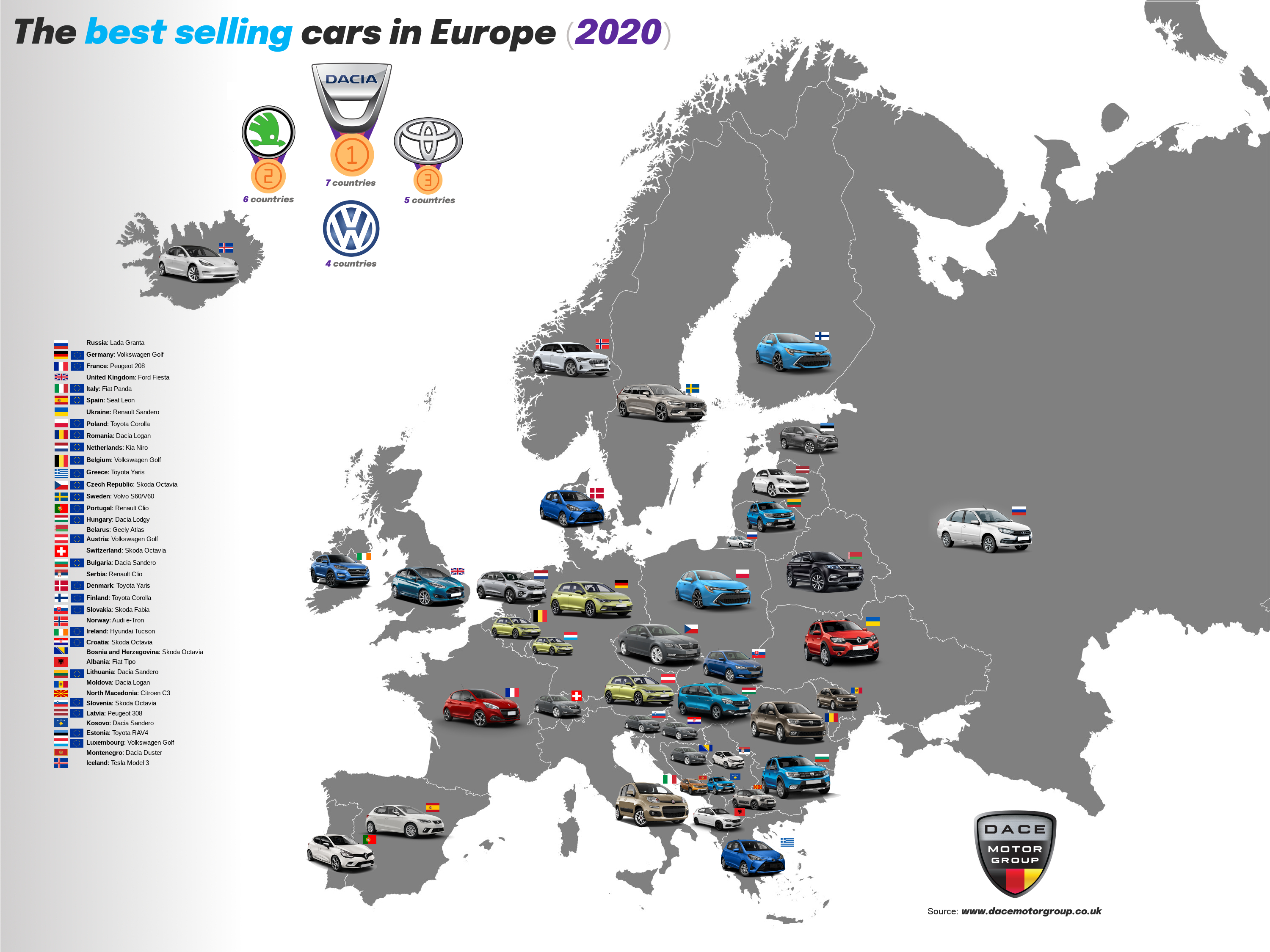 The Best Selling Cars in Europe 2020 (Infographic Map)