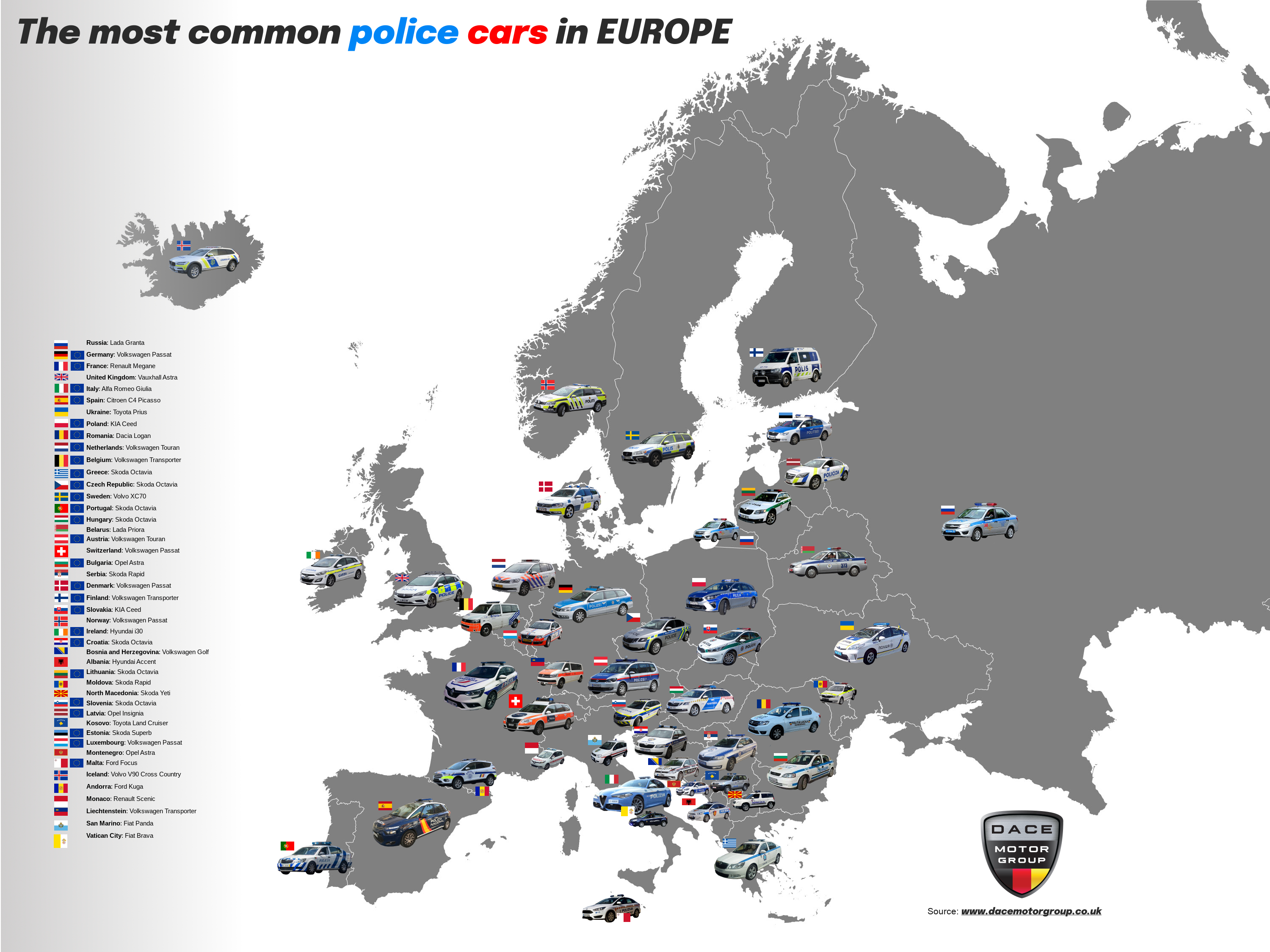 The Most Common Police Cars in Europe (Infographic Map)